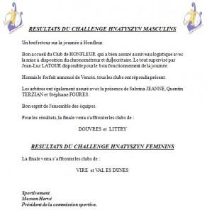 resultats challenge hnatyszyn